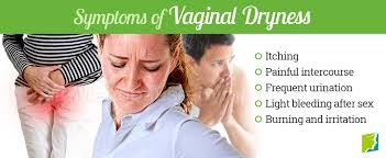 Vaginal Dryness Symptom Information | 34 Menopause Symptoms