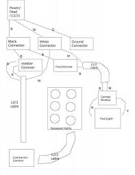 lutron maestro dimmer wiring diagram images new recessed lights closet light dimmer install doityourself com