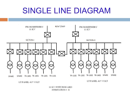 showing post media for typical one line diagram symbols electrical single line diagram symbols pdf jpg 638x479 typical one line diagram symbols jpg 638x479 typical