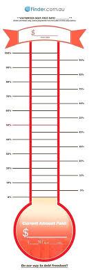 50 True Fundraising Chart Templates