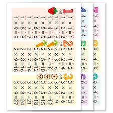 Pinebook Masking Wall Stickers Multiplication Table 1 9