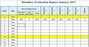Production Scheduling In Excel Production Plan Template Excel Format Templates How To