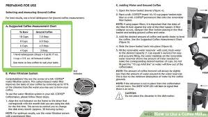 Coffee Ratio Chart The Best Way To Use A Coffee Maker Wikihow