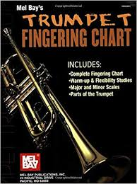 B Flat Baritone Finger Chart Buy Trumpet Fingering Chart For B Flat Trumpet Cornet