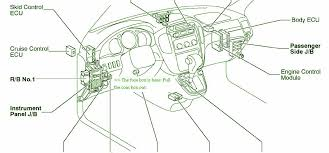 2010 toyota highlander fuse box 2010 automotive wiring diagrams 2001 toyota highlander fuse box diagram