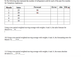 Mean Absolute Deviation Chart The Answers For The Three Questions Below The Char