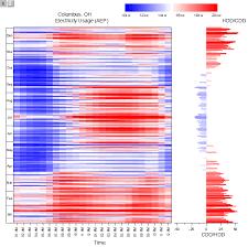 Matrix Color Chart Online Help Online Tutorials Create Heatmap With Virtual Matrix