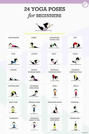 Basic Yoga Poses Chart Fitwirr 24 Yoga Poses For Beginners Yoga Kids Laminated Poster Kids Yoga Poses Yoga Children Yoga For Kids Yoga Wall Arts Yoga Poster
