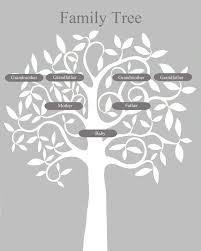 Family Tree Printable For Babys Nursery