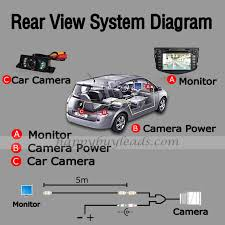 backup camera interference wiring diagram backup vw backup camera wire diagram 2012 vw auto wiring diagram schematic on backup camera interference wiring