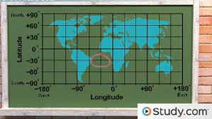 Geographic Coordinates Latitude Longitude Elevation Video