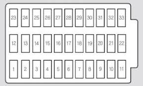honda accord (2003) fuse box diagram auto genius 2003 honda accord cigarette lighter fuse at 2003 Accord Fuse Box Diagram