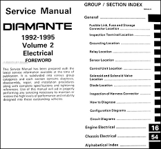 1992 1995 mitsubishi diamante repair shop manual set original