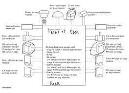 2005 silverado impact sensor location wiring diagram for car engine cadillac escalade airbag sensor location as well blazer air bag sensor location also 2014 ford focus