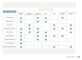 Chart For Using Adhesives Stamping Creations With Marilyn