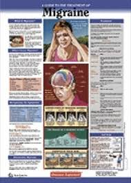 Migraine Chart Migraine Patient Anatomy Chart Clinical Charts And Supplies
