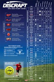 Dynamic Discs Flight Chart 2019 35 Best Disc Golf Board Images In 2019 Disc Golf Flying