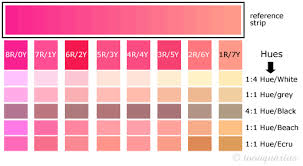 Premo Color Mixing Chart Pin By Poly Clay Play On Rainbow Of Color Recipes With