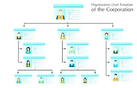free downloadable organizational chart template organizational chart template free threeroses us