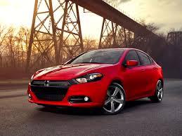 Car Compact Sedan Showdown