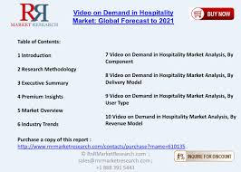 Video on Demand in Hospitality Market by Solution, Service \u0026 User ...
