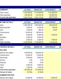 Business Budget Sheet My Excel Templates