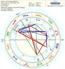 Macron Natal Chart Your Questions Answered