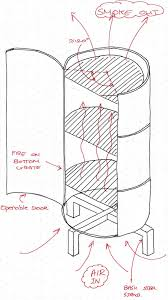 Bbq Smoker Design Plans Build Your Own Smoker To Add Amazing Flavour To Your Bbq