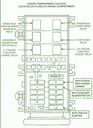 2001 windstar fuse panel diagram pics wiring diagram mega 2001 ford windstar fuse panel diagram wiring diagram mega 03 windstar fuse box layout wiring diagram