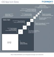 facebook icon size ios icon size guide infographics mania