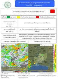 เตือนทั่วไทย เตรียมรับมือฝนตกหนัก
