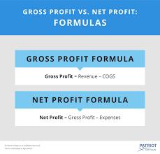 Business Net Worth Calculator Gross Profit Vs Net Profit Definitions Formulas Examples