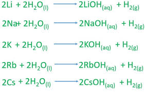 elements alkali metals with water