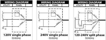 car 4 wire 220v single phase generator diagram electrical wiring 220v Single Phase Wiring see inside main breaker box single phase split 5 medium size 220v single phase wiring