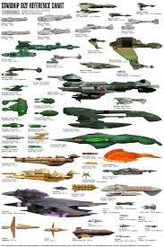 Star Trek Universe Alien Ship Comparison Chart Part 1