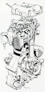 207c1c8278d0a09997c00b53dc5e50da 842 best images about engines and propulsion operations on on framework template engines