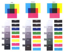 Pretentious Design Epson Color Print Test Page Printer Coloring