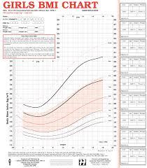 Bmi Calculator Chart India Bmi Calculator India Chart Easybusinessfinance Net