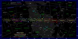 April 2017 Star Chart The Position Of Saturn In The Night Sky 2014 To 2022