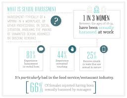 sexual harassment in the workplace essay  how to control sexual harassment at the workplace essay sample