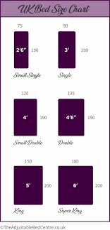 Uk Bed Sizes Can Be Confusing This Simple Uk Bed Size Chart