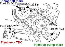 solved timing marks on mahindra bolero turbo diesel fixya tdisline 143 jpg