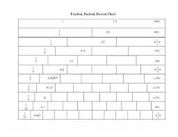 Decimals Fractions Percents Worksheet And Word Problems Worksheets ...
