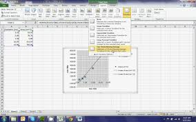 charting a non linear graph with microsoft excel