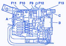 porsche cayenne turbo fuse box block circuit breaker diagram porsche cayenne turbo 2006 fuse box block circuit breaker diagram