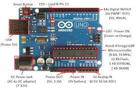 arduino data sheet eucprojects com