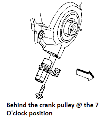 how to replace a crank sensor on a 98 chevy astro van 2wd 4 3l v6 Chevy Astro Blower Motor Wiring Diagram how to replace a crank sensor on a 98 chevy astro van 2wd 4 3l v6 2002 chevy astro blower motor wiring diagram