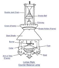 full image for lighting fixture supply co allentown pa inc ceiling light parts as fixtures fancy