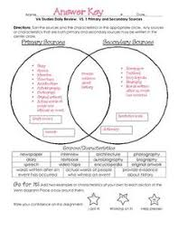 Judaism And Islam Venn Diagram This Diagram Serves As A Reference For Expertise When Examining What