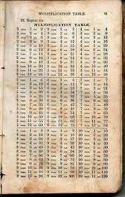 Good Times Table Multiplication Chart Math Books Mathematics